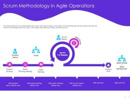 Scrum Methodology In Agile Operations Sprint Backlog Ppt Powerpoint Presentation Summary Portrait