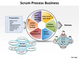 Scrum Process Business Powerpoint templates ppt presentation slides 0812