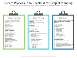 Scrum Process Plan Checklist For Project Planning