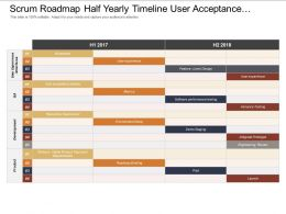 Scrum Roadmap Half Yearly Timeline User Acceptance Testing Repository Deployment