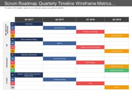 Scrum Roadmap Quarterly Timeline Wireframe Metrics Variance Testing