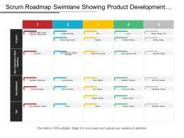 scrum_roadmap_swimlane_showing_product_development_metrics_Slide01