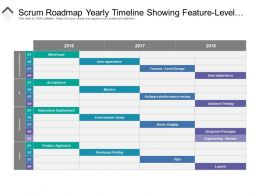 Scrum Roadmap Yearly Timeline Showing Feature Level Design Demo Staging And Launch