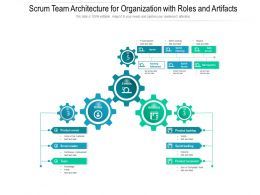 Scrum Team Architecture For Organization With Roles And Artifacts