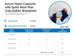 Scrum Team Capacity With Sprint Work Plan Calculation Worksheet