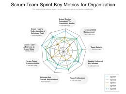 Scrum Team Sprint Key Metrics For Organization