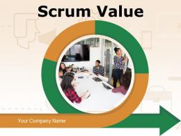 Scrum Value Process Pyramid Business Development Organizational Enterprise Performance