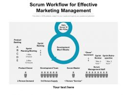 Scrum Workflow For Effective Marketing Management