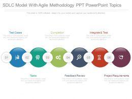 Sdlc Model With Agile Methodology Ppt Powerpoint Topics