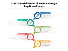 SDLC Waterfall Model Illustration Through Step Down Process