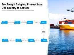 Sea Freight Shipping Process From One Country To Another