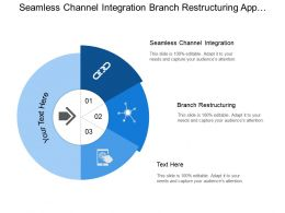 Seamless Channel Integration Branch Restructuring App Suite Playground Bank