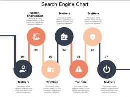 Search Engine Chart Ppt Powerpoint Presentation Professional Infographics Cpb