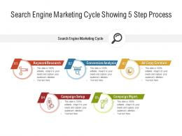 Search Engine Marketing Cycle Showing 5 Step Process