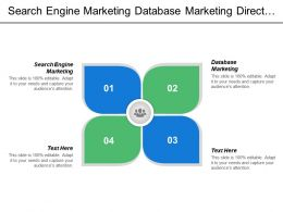 Search Engine Marketing Database Marketing Direct Mail Marketing