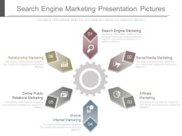 Search Engine Marketing Presentation Pictures