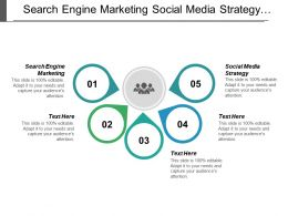 Search Engine Marketing Social Media Strategy Threat Analysis Cpb