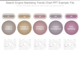 search_engine_marketing_trends_chart_ppt_example_file_Slide01