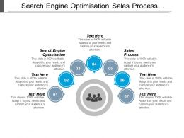 Search Engine Optimisation Sales Process Business Opportunity Working Capital Cpb