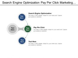 Search Engine Optimization Pay Per Click Marketing Plan