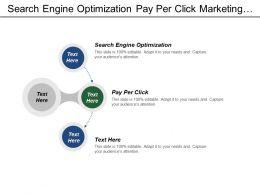 Search Engine Optimization Pay Per Click Marketing Plan