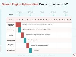 Search Engine Optimization Project Timeline Ppt Powerpoint Presentation Guidelines