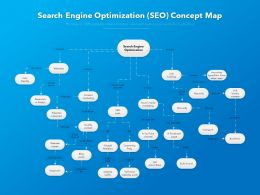 Search Engine Optimization SEO Concept Map