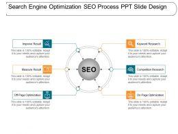 Search Engine Optimization Seo Process Ppt Slide Design