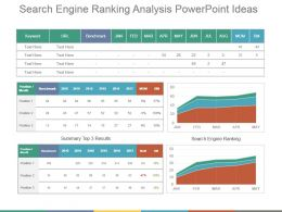 Search Engine Ranking Analysis Powerpoint Ideas