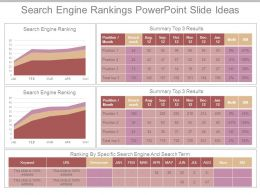 Search Engine Rankings Powerpoint Slide Ideas
