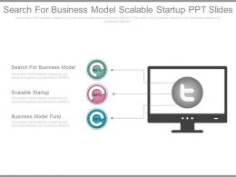 Search For Business Model Scalable Startup Ppt Slides