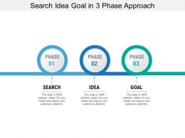 Search Idea Goal In 3 Phase Approach