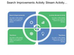 Search Improvements Activity Stream Activity Supports Tickets Knowledgebase Articles