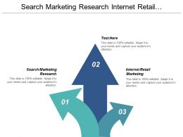 Search Marketing Research Internet Retail Marketing Channels Sales Cpb