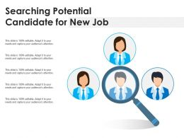 Searching Potential Candidate For New Job