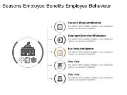Seasons Employee Benefits Employee Behaviour Workplace Business Intelligence Cpb