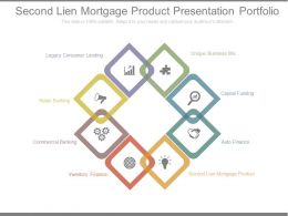 Second Lien Mortgage Product Presentation Portfolio