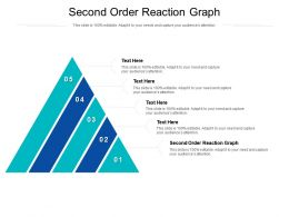 Second Order Reaction Graph Ppt Powerpoint Presentation Professional Files Cpb