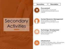 Secondary Activities Powerpoint Slide Designs