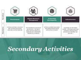 Secondary Activities Powerpoint Slide Templates Download