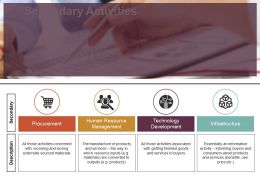 Secondary Activities Powerpoint Slide Themes