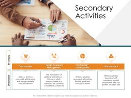 Secondary Activities Strategic Management Value Chain Analysis Ppt Demonstration