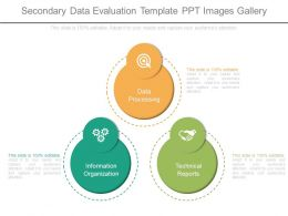 Secondary Data Evaluation Template Ppt Images Gallery