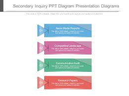 Secondary Inquiry Ppt Diagram Presentation Diagrams
