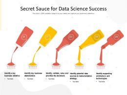 Secret Sauce For Data Science Success