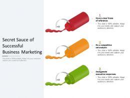 Secret Sauce Of Successful Business Marketing