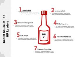 Secret Sauce Of Top HR Leaders