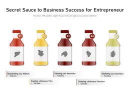 Secret Sauce To Business Success For Entrepreneur