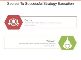 Secrets To Successful Strategy Execution Ppt Background Images