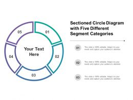 Sectioned Circle Diagram With Five Different Segment Categories
